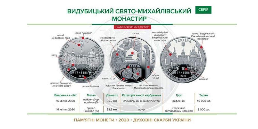 Выдубицкий СвятоМихайловский монастырь