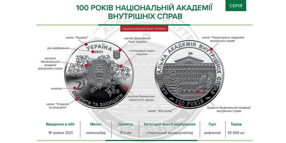 100 лет Национальной академии внутренних дел 2021 Украина