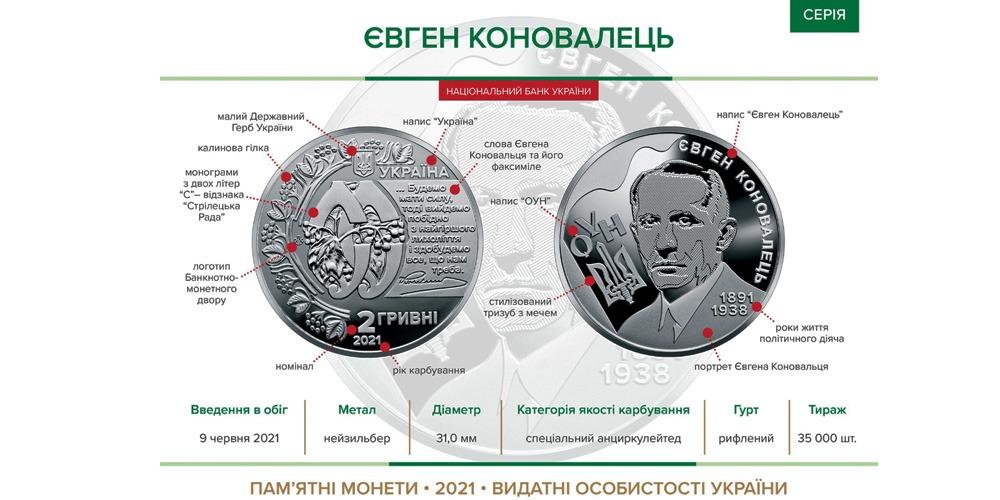 Евгений Коновалец Украина 2021