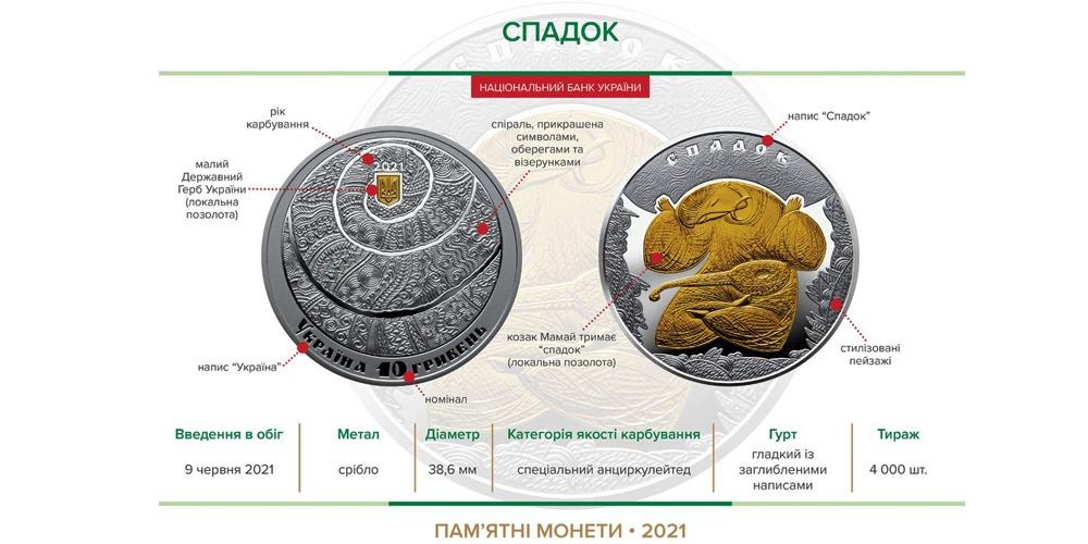 Спадок Украина 2021