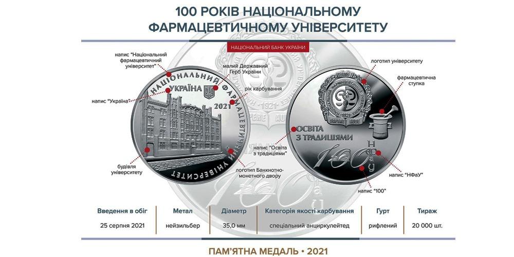 100 лет Национальному фармацевтическомe университетe НБУ 2021